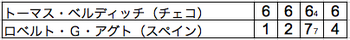 20140601-074238.png